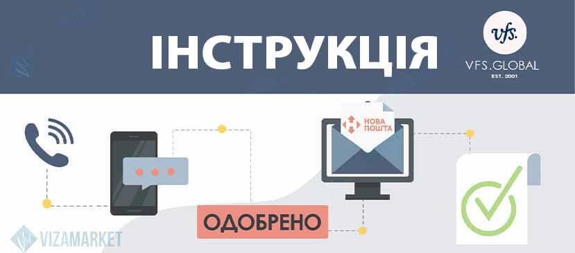 Нова інструкція як можна подати документи на отримання візи в Польщу під час карантину фото