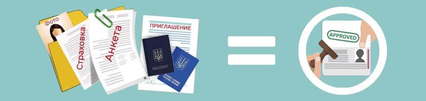 перелік всіх документів для отривання робочої візи до Польщі фото