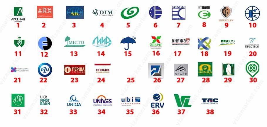 какие страховые компании подходят для рабочей визы в Польшу в 2020 году для украинцев фото