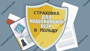 страховка для національної візи, вся інформація