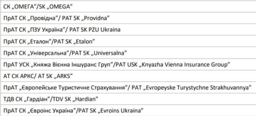Список страхових компаній для туризму в Польщі